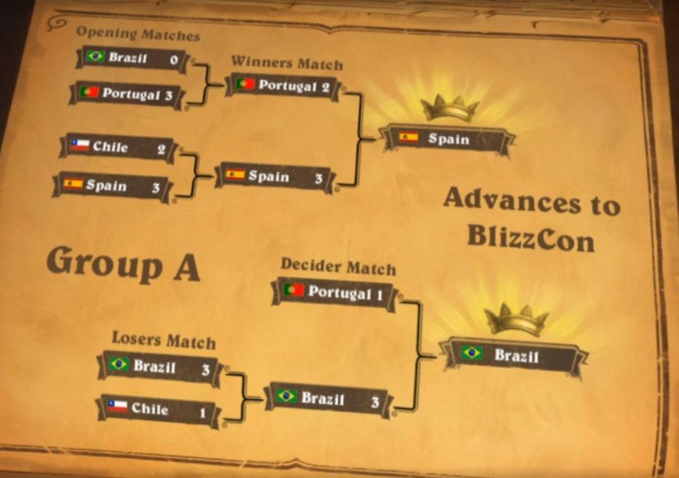 Resultados do Brasil no Grupo A (Imagem: Blizzard/Reprodução)