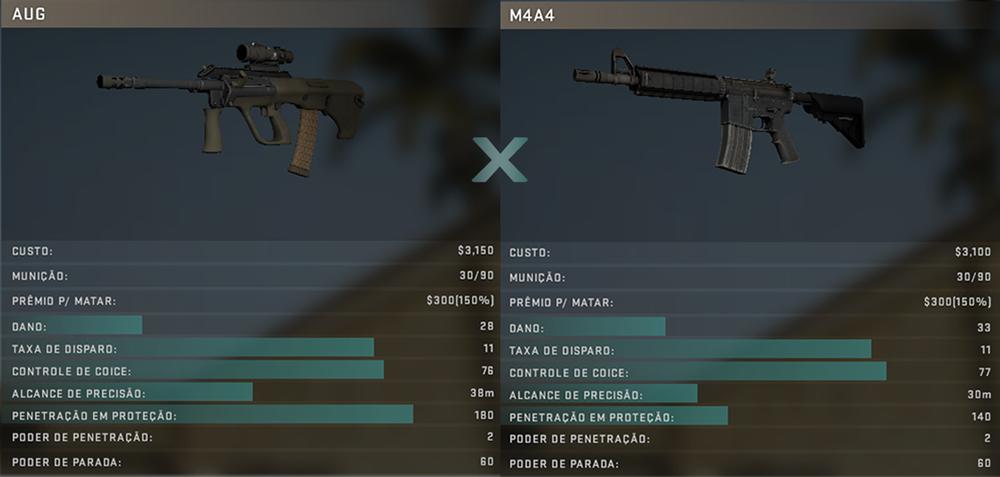 AUG vs M4a4 (Imagem: CS:GO)