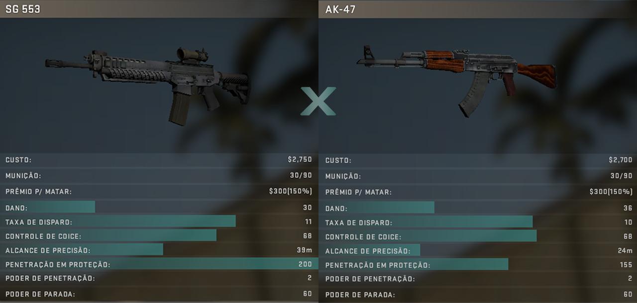 SSG vs AK (Imagem: CS:GO)