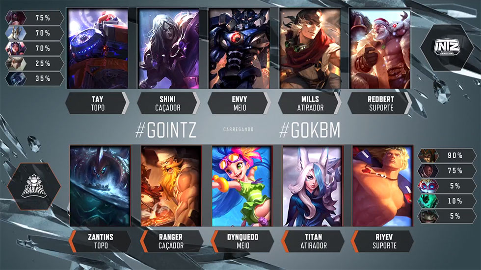 Picks e bans do confronto (Imagem: LoLeSportsBR)