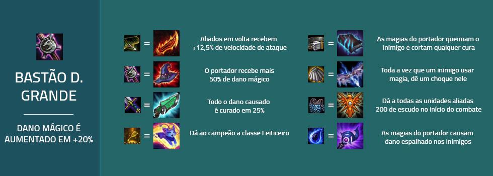 Combinações Bastão Desnecessariamente Grande no Teamfight Tatics