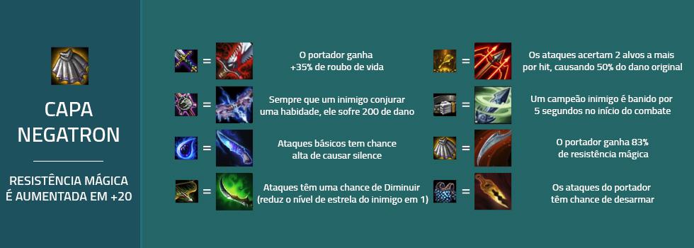 Combinações Capa Negatron no Teamfight Tatics