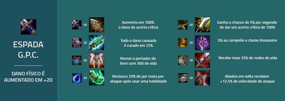 Combinações Espada G.p.C. no Teamfight Tatics