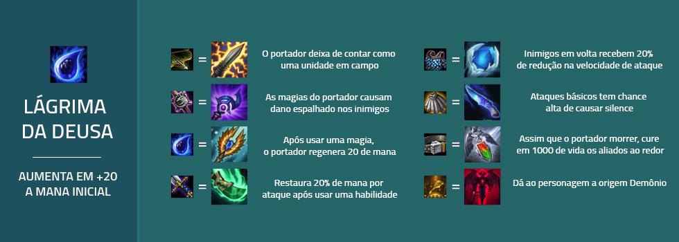 Combinações Lágrima da Deusa no Teamfight Tatics