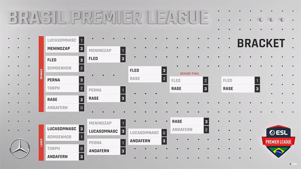 Rase, Fled, Andafern e LucasDM estão garantidos na próxima edição da Brazil Premier League (Imagem: ESL/Reprodução)