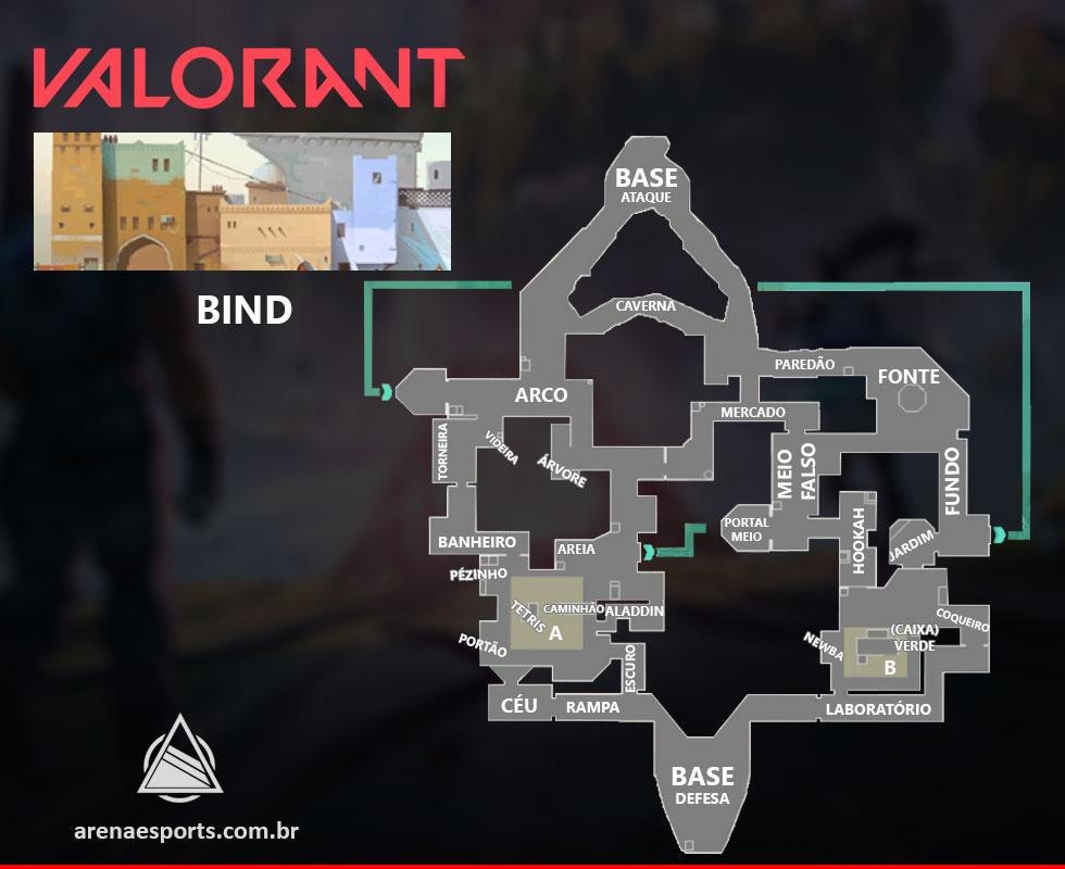 Nome das posições do mapa Bind no VALORANT