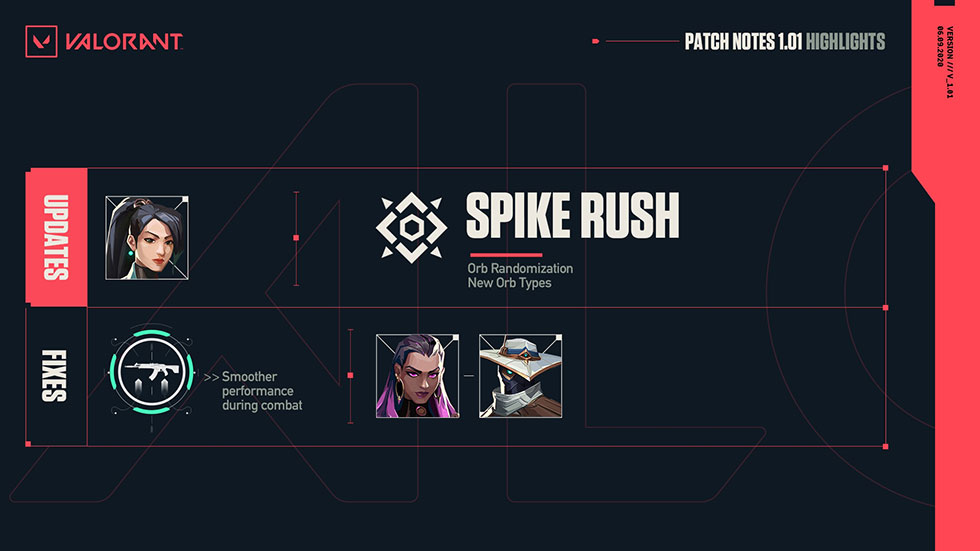 Notas de atualização 1.01 (Imagem: Riot Games/Reprodução)