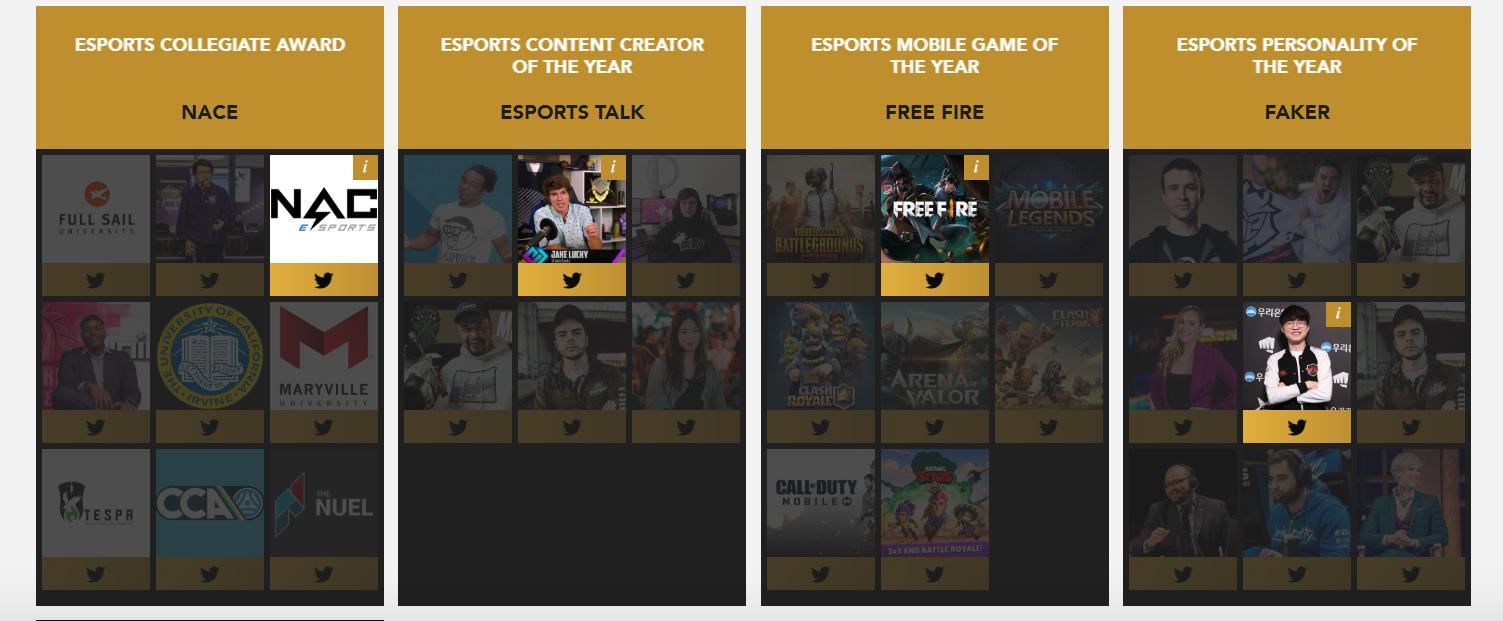 Você pode votar em outras categorias também no Esports Awards (Imagem: Site oficial Esports Awards)